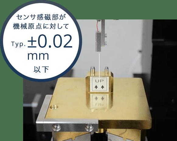 磁気プローブの原点位置出しが自動で可能なマグネットアナライザーMTX-6R