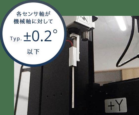 磁気センサ座標軸の自動補正が可能なマグネットアナライザーMTX-6R