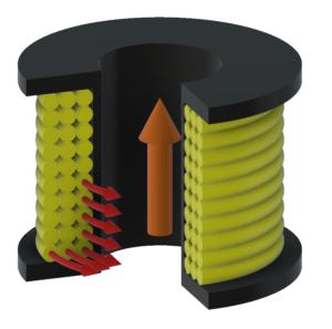 空芯コイル発生磁界説明