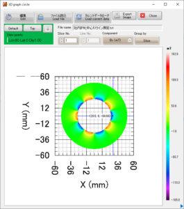 磁気測定結果の表面磁束密度分布3Dグラフ