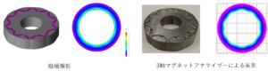 磁場解析と磁気測定の比較