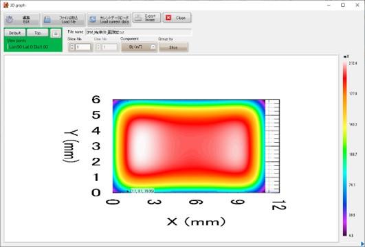 マグネットアナライザー平面コンター表示上部