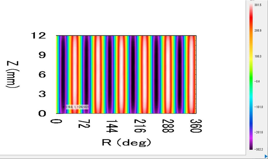 マグネットアナライザー円筒形磁石3D測定2