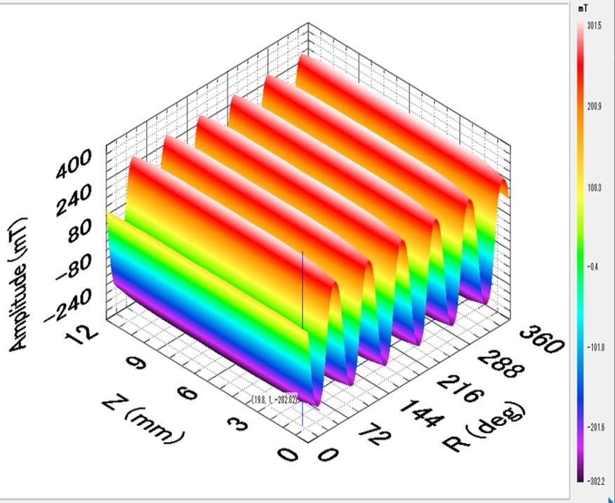 マグネットアナライザー円筒形磁石3D測定