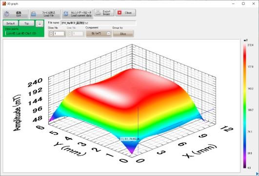 マグネットアナライザー平面コンター表示斜め